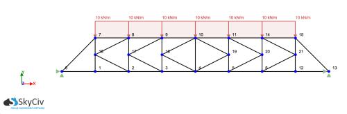 small resolution of k truss
