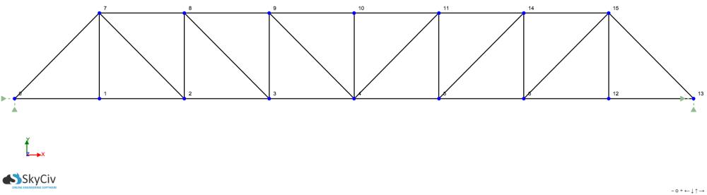 medium resolution of pratt truss