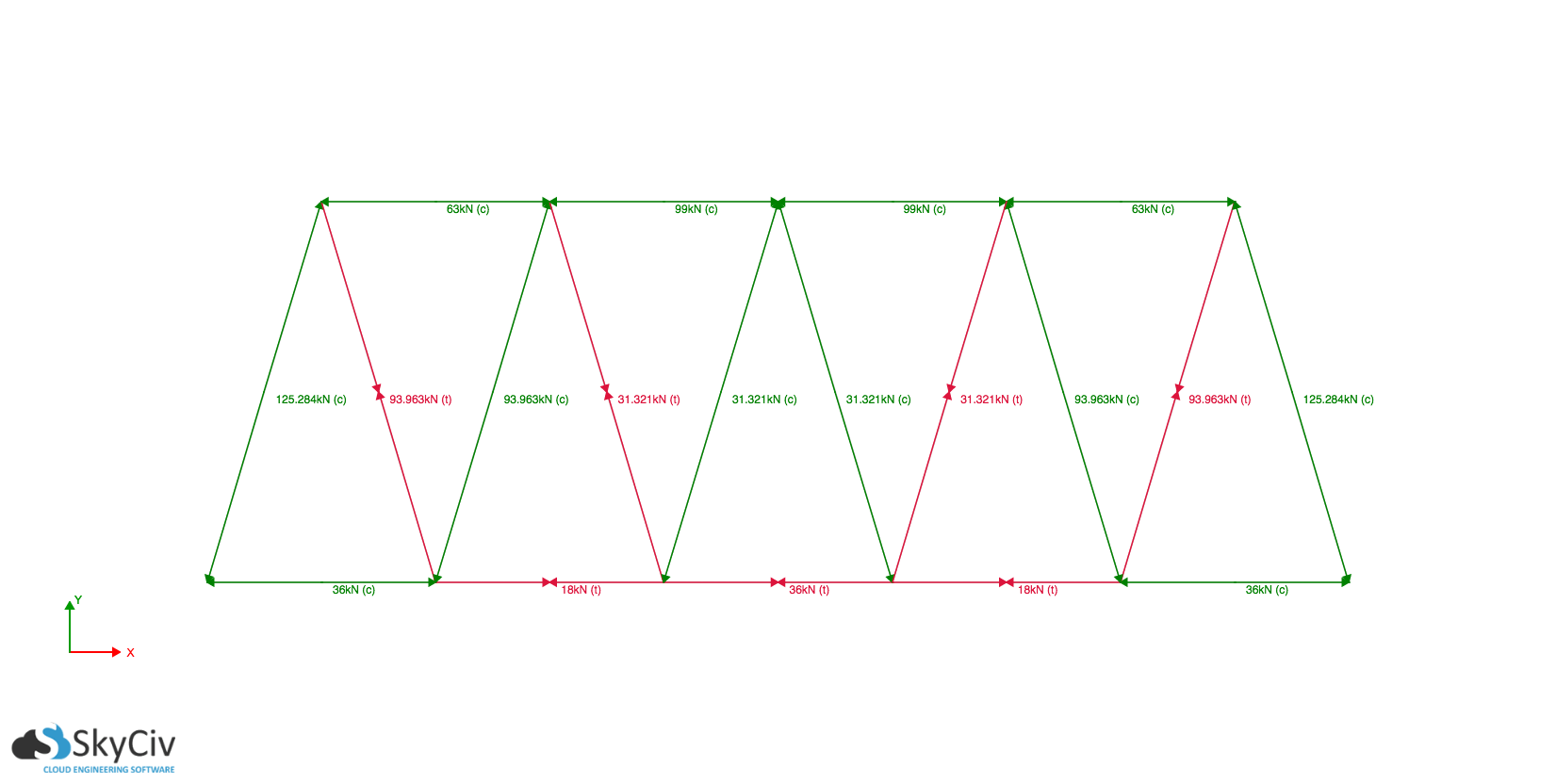 hight resolution of example of a warren truss system as shown by skyciv truss software