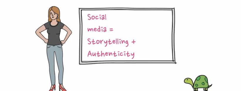 Outsourcing social media marketing