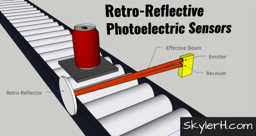 """An illustration of a retro-reflective photoelectric sensor application. The image shows a can on a pallet on a conveyor. On either side of the conveyor are the retro-reflector and the combined emitter/receiver photo eye module. The """"effective beam"""" of light is shown transmitting from the emitter, bouncing off the retro-reflector, and then traveling back to the receiver."""