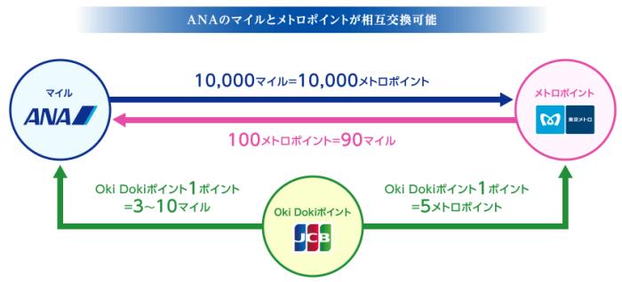 ana_card_001