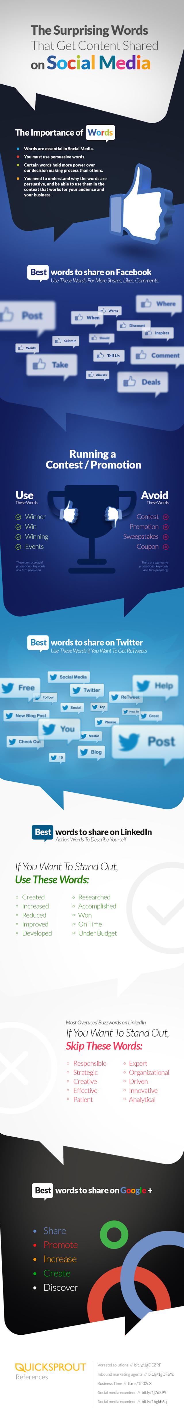 power-words-social-media