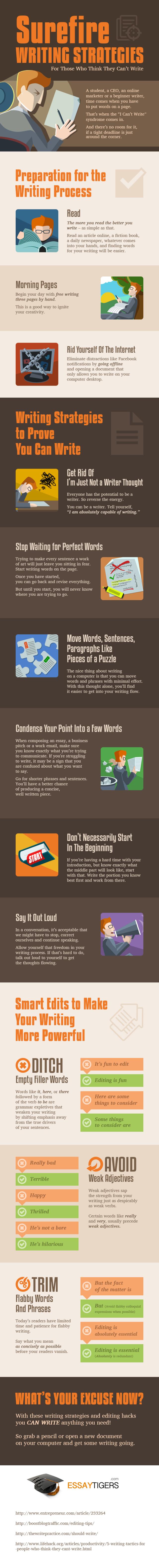 blog-writing-strategies-scared-writers