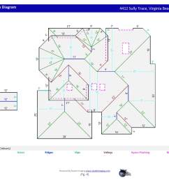regular residential roof report [ 1650 x 1275 Pixel ]
