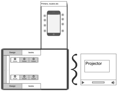 iMockups: iPad App Review