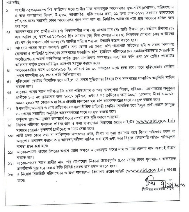 Job circular under statistics and informatics division has been published