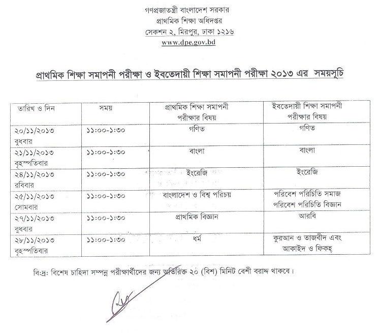 Terminal exam routine 2013