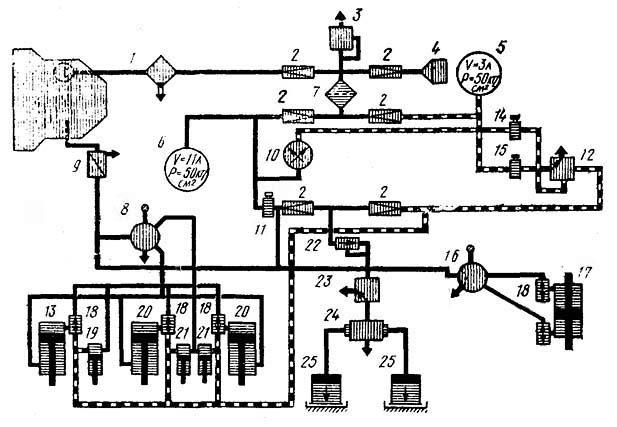 Принципиальная схема воздушной системы самолета як 52