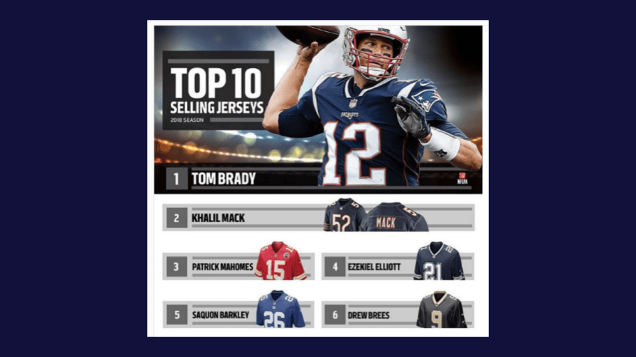 761eb6693 Four NFC East Players Make Top Selling NFL Jersey List – Slackie Brown
