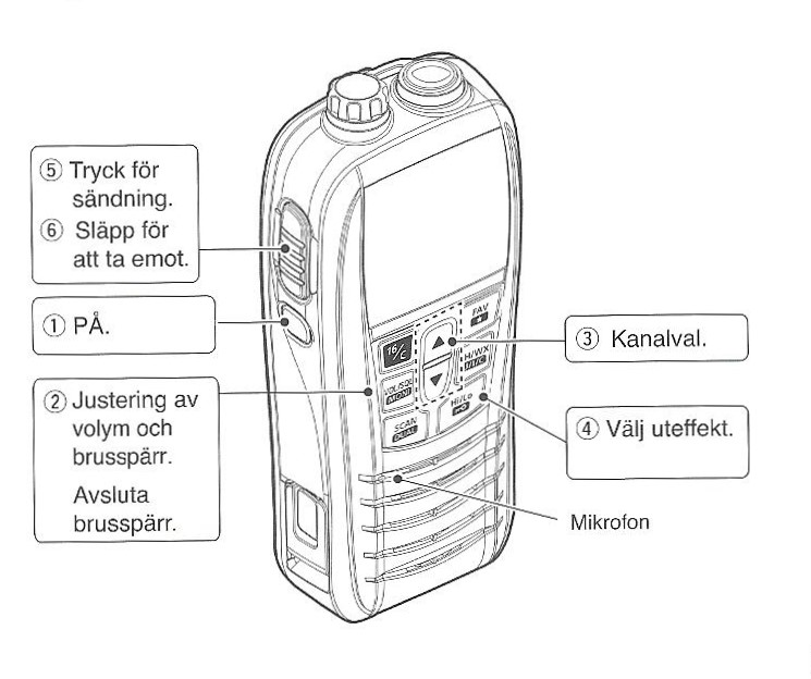 VHF radio för larmning