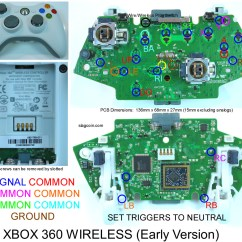 Xbox 360 Controller Wire Diagram 1996 Ford Ranger Wiring For Ps3 Get Free Image About