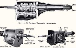 4 Speed Transmissions transmission