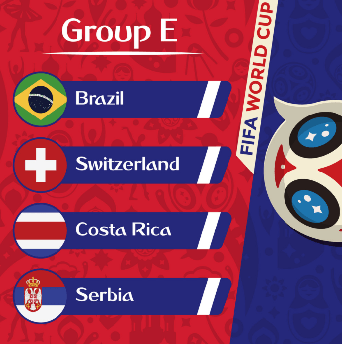 World Cup Group Previews and Picks 4