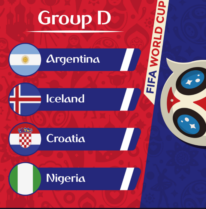 World Cup Group Previews and Picks 3