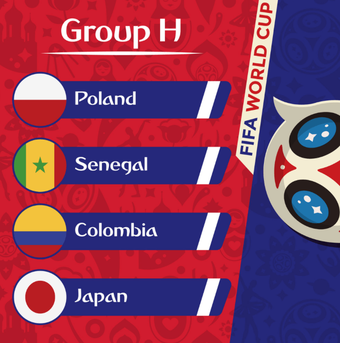 World Cup Group Previews and Picks 7