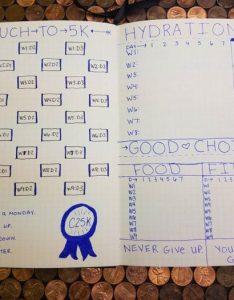 Bullet journal for weight loss also layout ideas free printable  slap rh slapdashmom