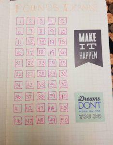 Bullet journal weight loss tracker also for layout ideas free printable  slap rh slapdashmom