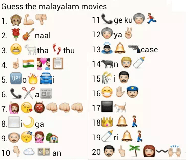 guess malayalam movie names