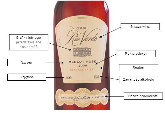 etykieta wina objasnienie