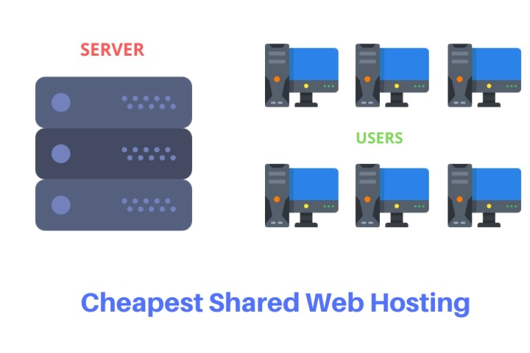 Cheapest Shared Web Hosting