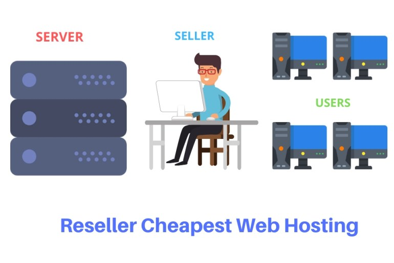 Reseller Cheapest Web Hosting