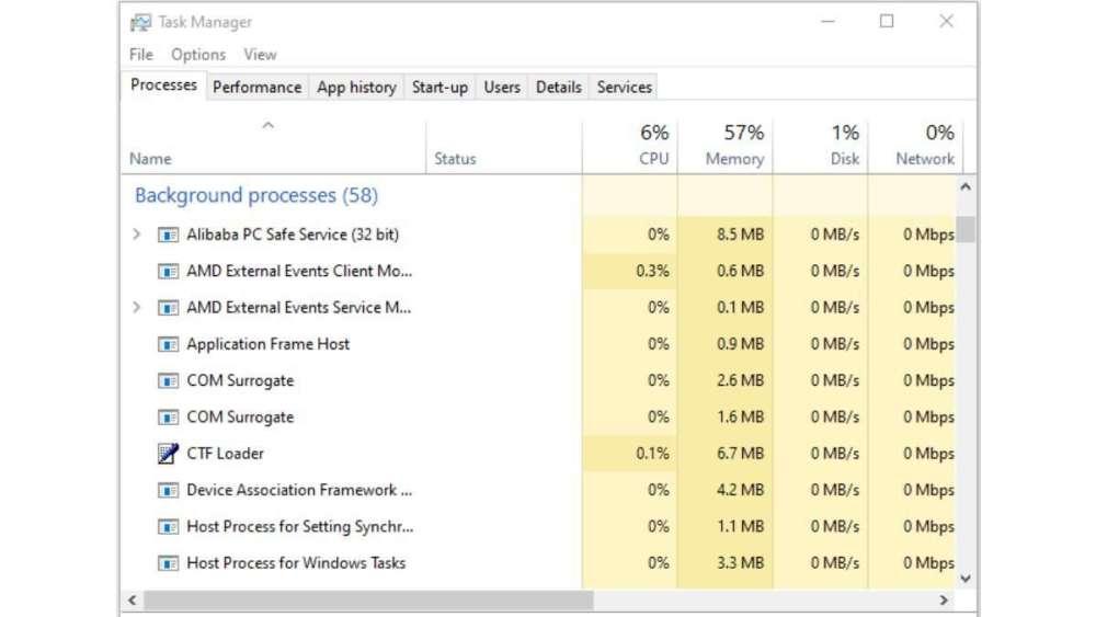 Windows Task Manager 2021