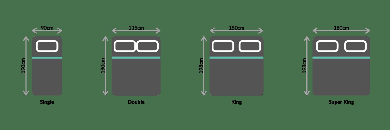 Tweak Mattress Size Guide