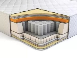 Pillow Top Mattresses Pros and Cons
