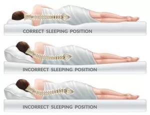 Can Sleeping Position Cause Back Pain