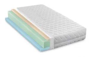 memory foam pillow too hard