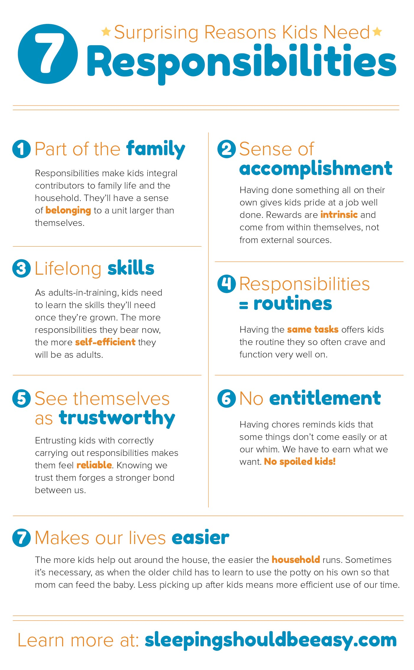 7 Surprising Benefits Of Chores And Responsibilities For Kids