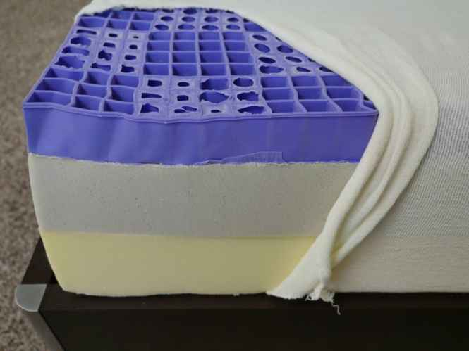 Featured Above The Purple Mattress Utilizes A High Elastic Polymer Poly Foams To