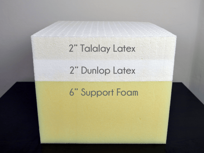 Brooklyn Bedding Mattress Layers Top To Bottom 2 Talalay Latex