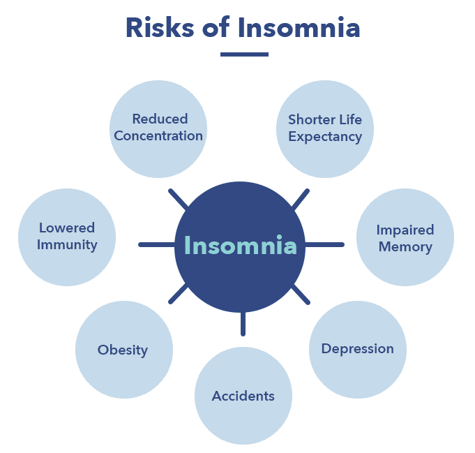 insomnia symptoms causes and