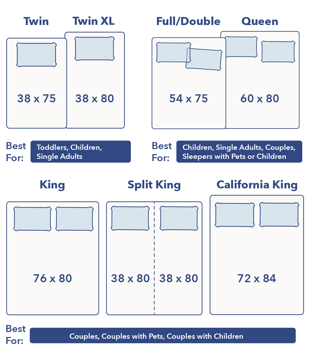 Bed Size Dimensions