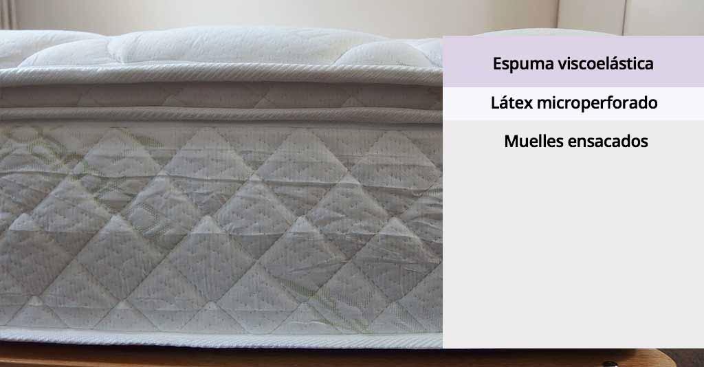 colchón Bienestar Superior capas