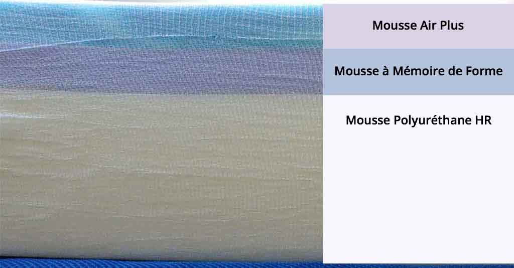 mousse matelas Bdreams