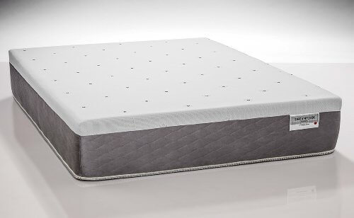 Best Mattresses Under 1000 Reviews 2019 Ultimate Guides