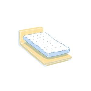 眠豆腐床架+床墊組合|單人加大