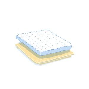 眠豆腐床架+床墊組合(無床頭板)|標準雙人