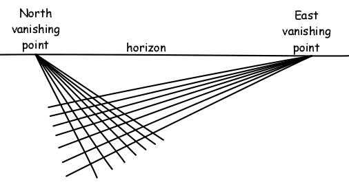 Name of a Trippy Pattern? : math