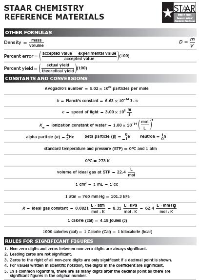 Formula Chart Mr Fischer S 8th Grade Math - Www imagez co