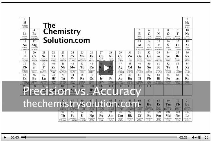 slhsacademicchemistry / 2-Measurement