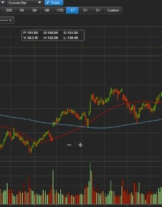 Charting also  trade review possibly the best online broker ever rh slickbucks