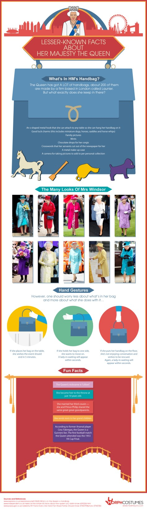 Lesser-Known-Facts-About-Her-Majesty-The-Queen-Infographic