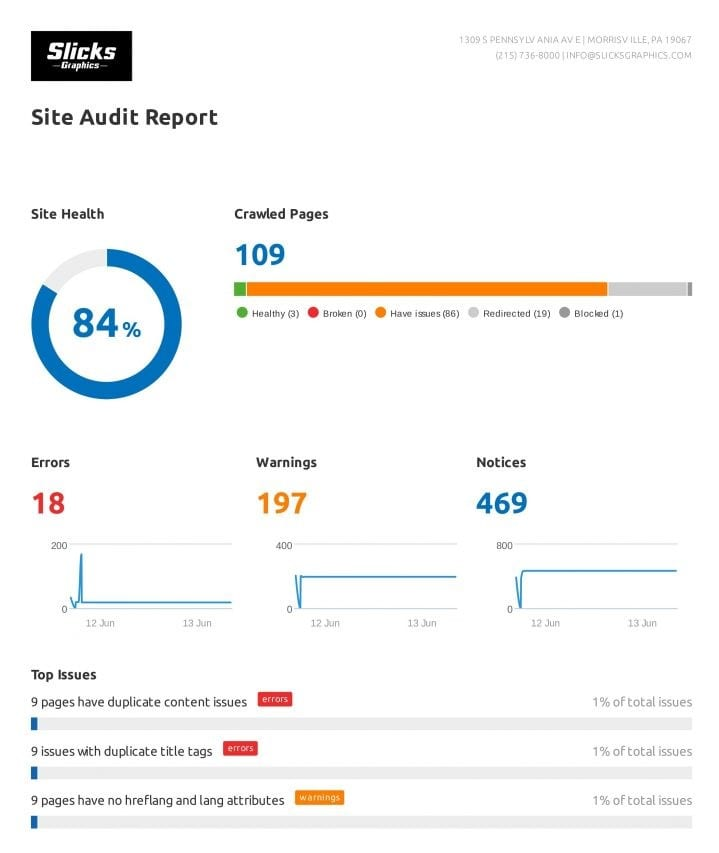 Site Health SEO Services