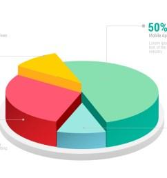 3d pie chart powerpoint template free [ 1280 x 720 Pixel ]