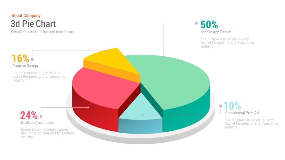 medium resolution of 3d pie chart powerpoint template free