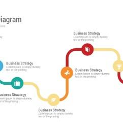 business flow diagram powerpoint template u0026 keynote slidebazaar [ 1280 x 720 Pixel ]